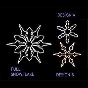 Transforming Snowflake