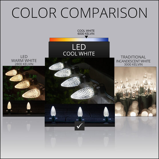 C9 OptiCore LED Light Bulbs, Cool White
