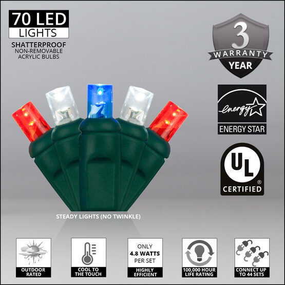 Wide Angle LED Mini Lights, Red, White and Blue, Green Wire