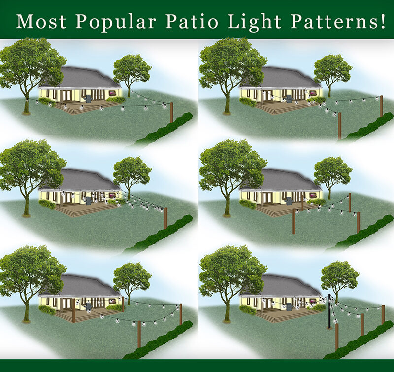 Patio string lights yard envy popular ideas for hanging patio lights in any outdoor space aloadofball Gallery